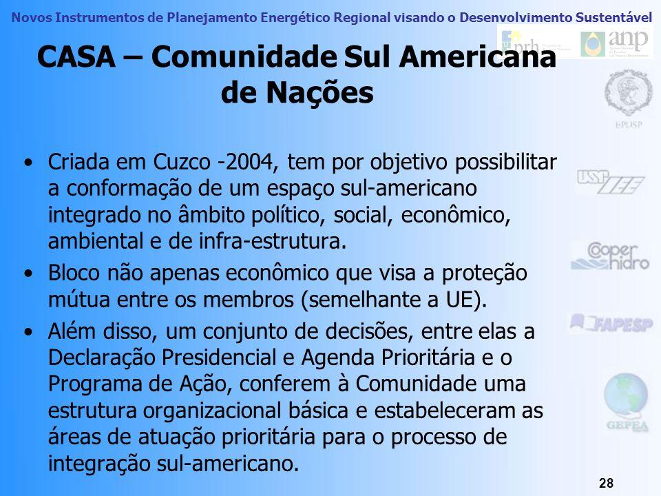 Novos Instrumentos de Planejamento Energético Regional visando o Desenvolvimento Sustentável Visão Geral dos Eixos do IIRSA 27 Fonte: www.iirsa.gov.br