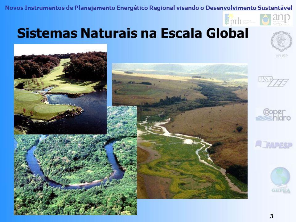 Novos Instrumentos de Planejamento Energético Regional visando o Desenvolvimento Sustentável 22 Conteúdo Integração Energética 1.Sistemas Naturais na