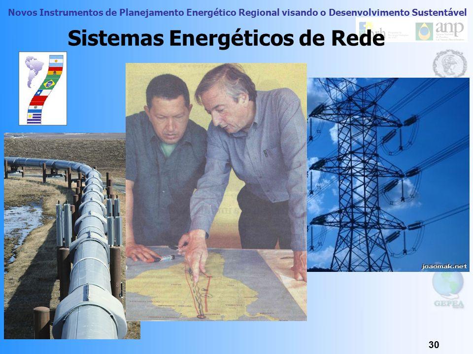 Novos Instrumentos de Planejamento Energético Regional visando o Desenvolvimento Sustentável 29 Integração na América do Sul Com base na diversidade d