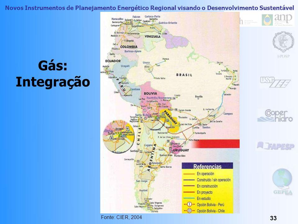 Novos Instrumentos de Planejamento Energético Regional visando o Desenvolvimento Sustentável 32 Gás O gás natural é, e será por pelo menos durante os