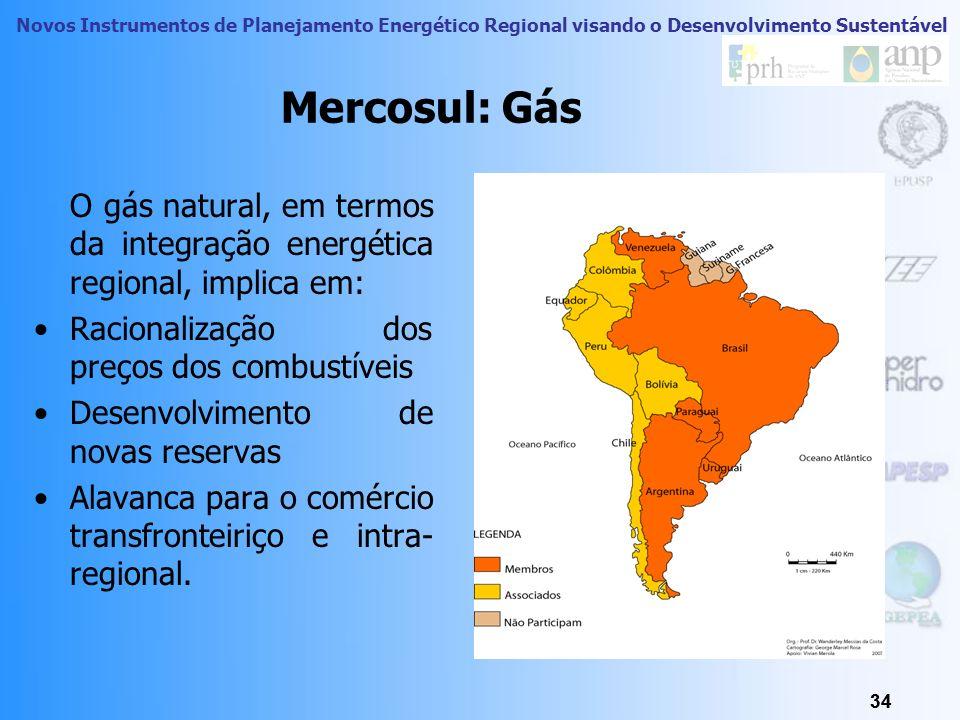 Novos Instrumentos de Planejamento Energético Regional visando o Desenvolvimento Sustentável 33 Gás: Integração 33 Fonte: CIER, 2004