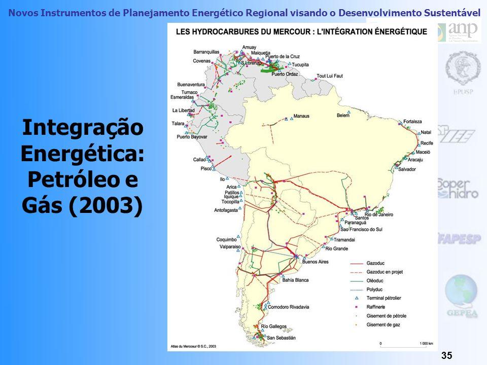 Novos Instrumentos de Planejamento Energético Regional visando o Desenvolvimento Sustentável 34 Mercosul: Gás O gás natural, em termos da integração e
