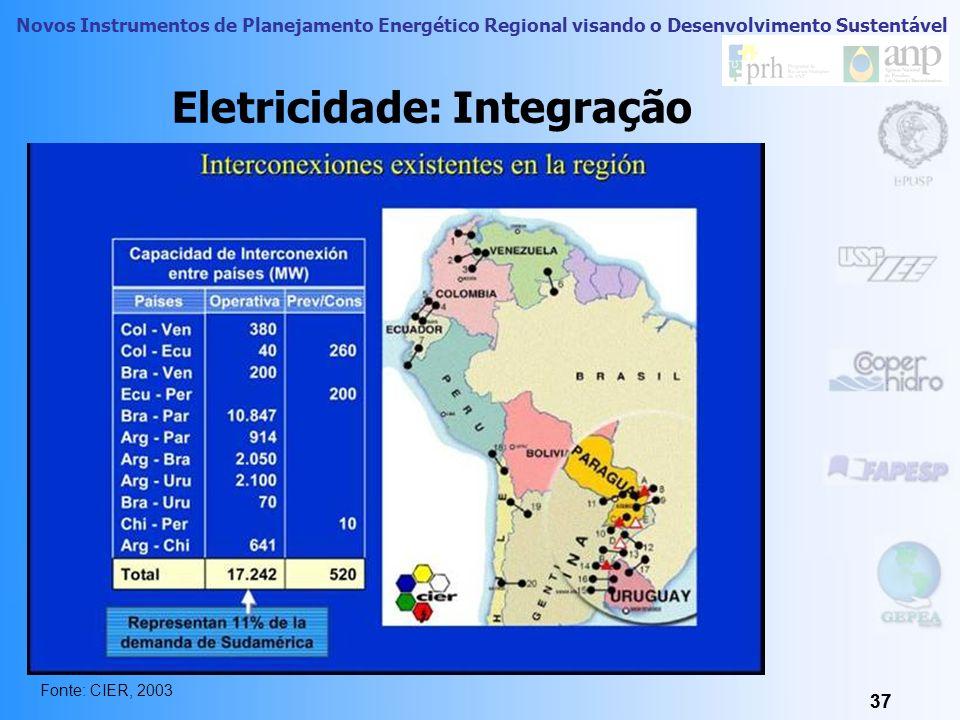 Novos Instrumentos de Planejamento Energético Regional visando o Desenvolvimento Sustentável 36 Eletricidade A América do Sul já apresenta importantes