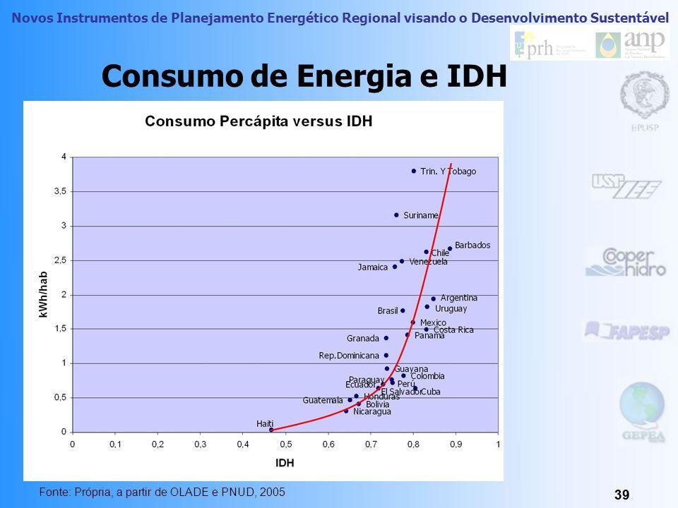 Novos Instrumentos de Planejamento Energético Regional visando o Desenvolvimento Sustentável 38 Eletricidade A incidência que tem o grau de eletrifica