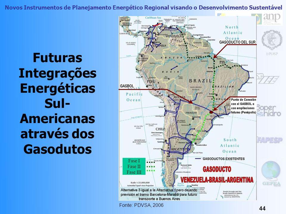 Novos Instrumentos de Planejamento Energético Regional visando o Desenvolvimento Sustentável O que está sendo feito Gás: Gasodutos de integração Eletr