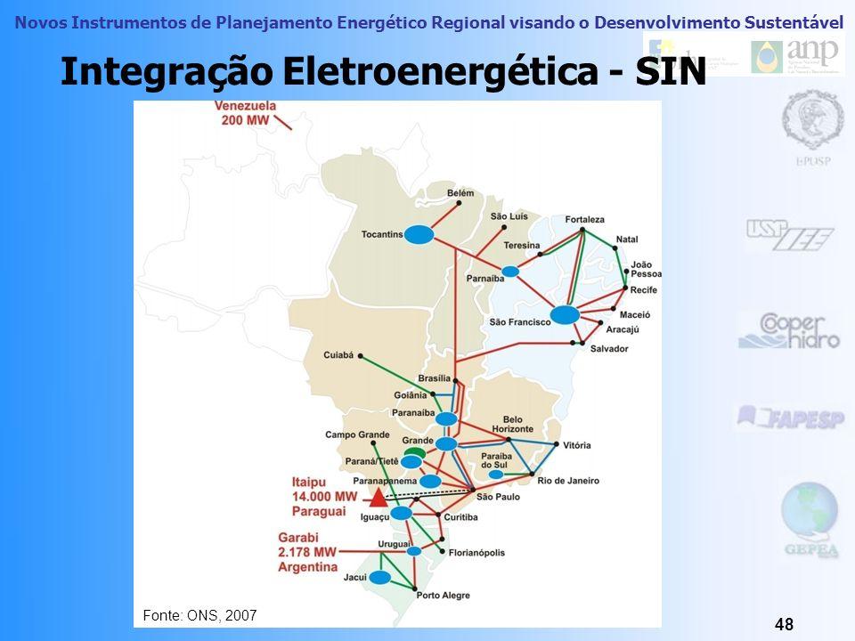Novos Instrumentos de Planejamento Energético Regional visando o Desenvolvimento Sustentável 47 Mercado de Gás Natural em Araçatuba O mercado da Gás B