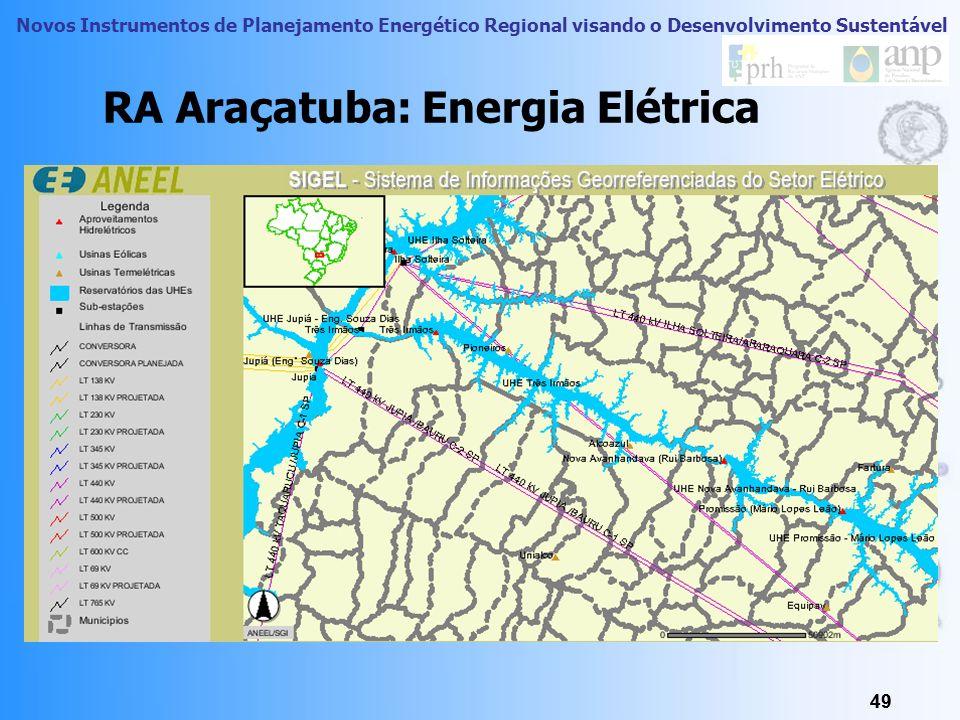 Novos Instrumentos de Planejamento Energético Regional visando o Desenvolvimento Sustentável Integração Eletroenergética - SIN 48 Fonte: ONS, 2007