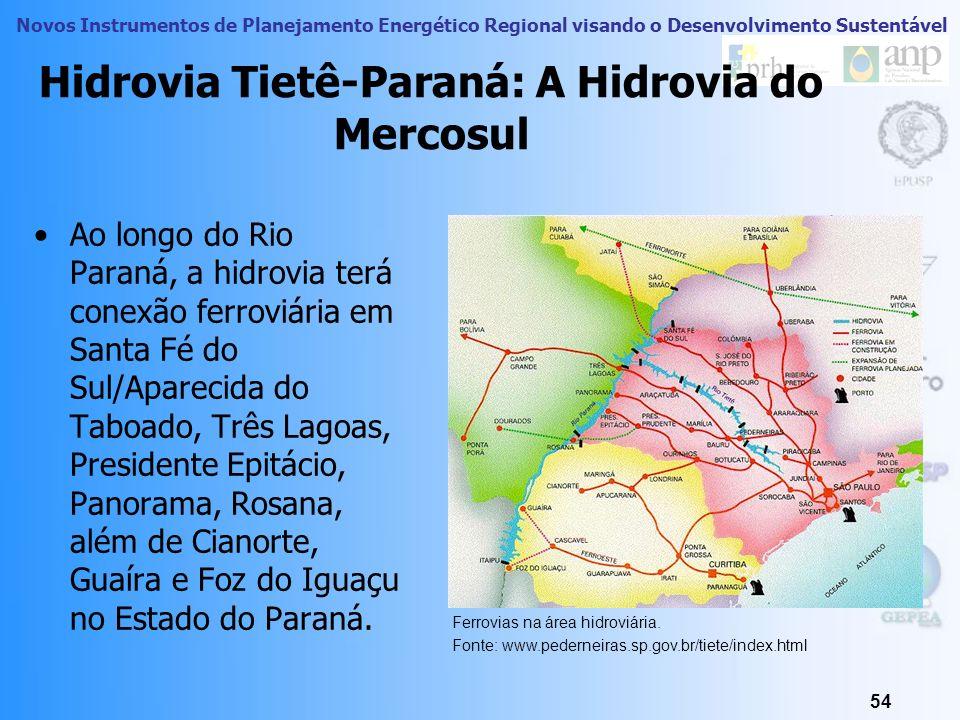 Novos Instrumentos de Planejamento Energético Regional visando o Desenvolvimento Sustentável Hidrovia Tietê-Paraná Transporte principalmente de: soja,
