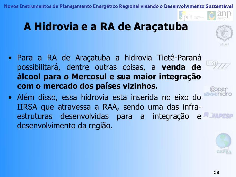 Novos Instrumentos de Planejamento Energético Regional visando o Desenvolvimento Sustentável Hidrovia Tietê-Paraná As vantagens de se usar a hidrovia