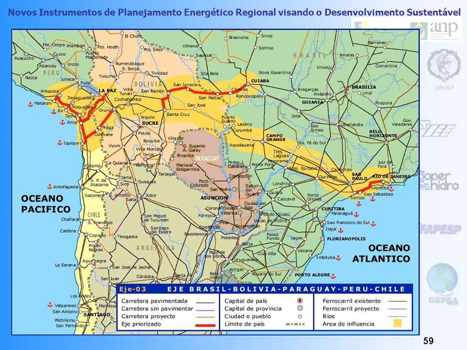 Novos Instrumentos de Planejamento Energético Regional visando o Desenvolvimento Sustentável A Hidrovia e a RA de Araçatuba Para a RA de Araçatuba a h