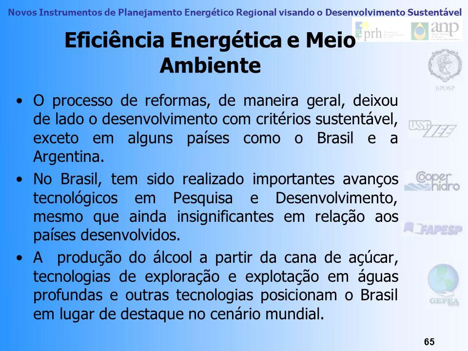 Novos Instrumentos de Planejamento Energético Regional visando o Desenvolvimento Sustentável 64 Eficiência Energética e Meio Ambiente A Legislação Amb