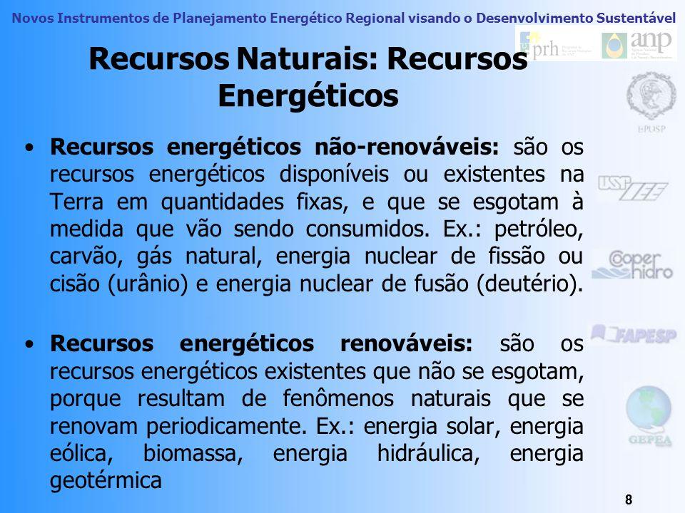 Novos Instrumentos de Planejamento Energético Regional visando o Desenvolvimento Sustentável 7 Recursos Naturais: Questão Política Existem diversas ma