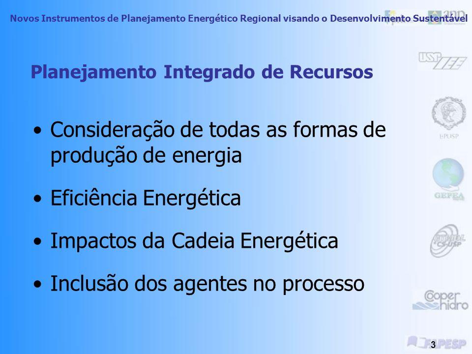 Novos Instrumentos de Planejamento Energético Regional visando o Desenvolvimento Sustentável 2 Energia Desenvolvimento Sustentável Planejamento Tradicional x PIR