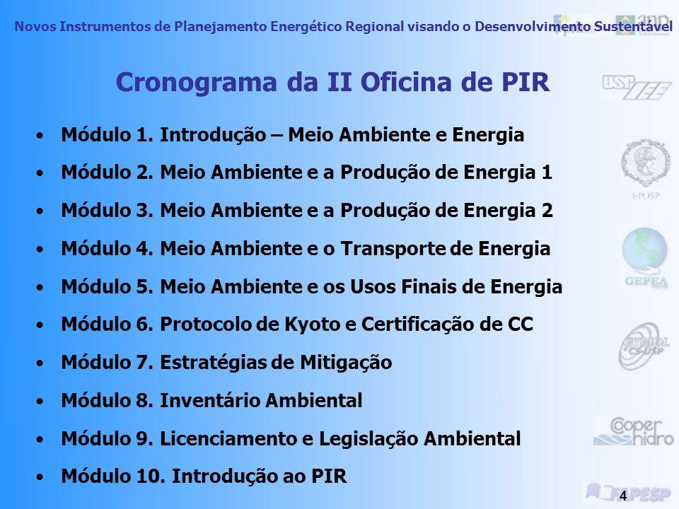 Novos Instrumentos de Planejamento Energético Regional visando o Desenvolvimento Sustentável 3 Planejamento Integrado de Recursos Consideração de todas as formas de produção de energia Eficiência Energética Impactos da Cadeia Energética Inclusão dos agentes no processo