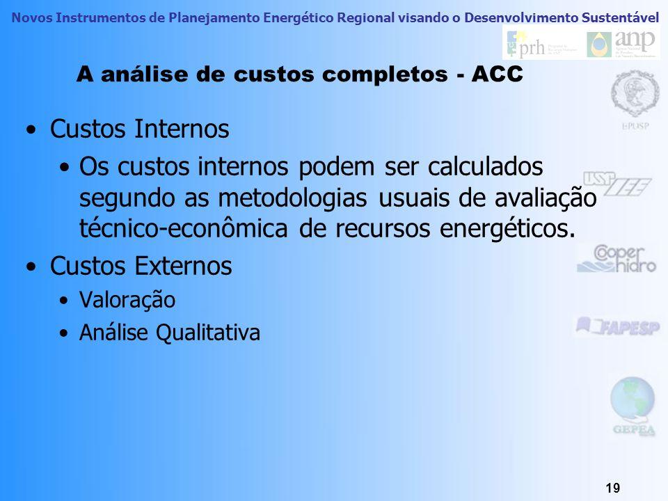 Novos Instrumentos de Planejamento Energético Regional visando o Desenvolvimento Sustentável 19 A análise de custos completos - ACC Custos Internos Os