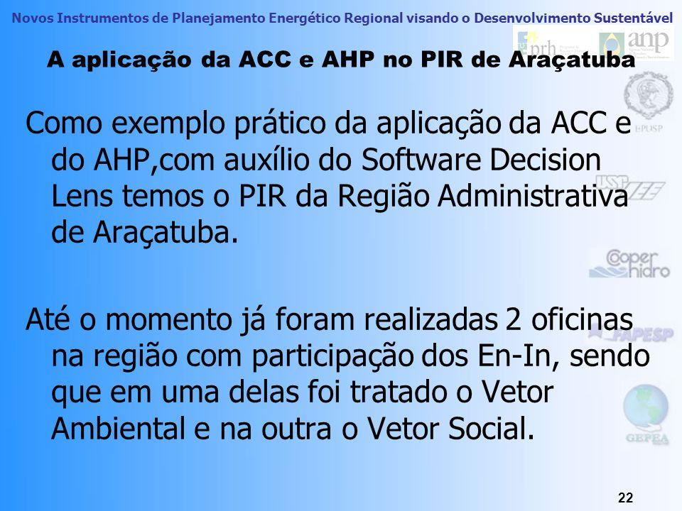 Novos Instrumentos de Planejamento Energético Regional visando o Desenvolvimento Sustentável 22 A aplicação da ACC e AHP no PIR de Araçatuba Como exem