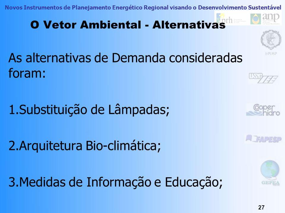 Novos Instrumentos de Planejamento Energético Regional visando o Desenvolvimento Sustentável 27 As alternativas de Demanda consideradas foram: 1.Subst