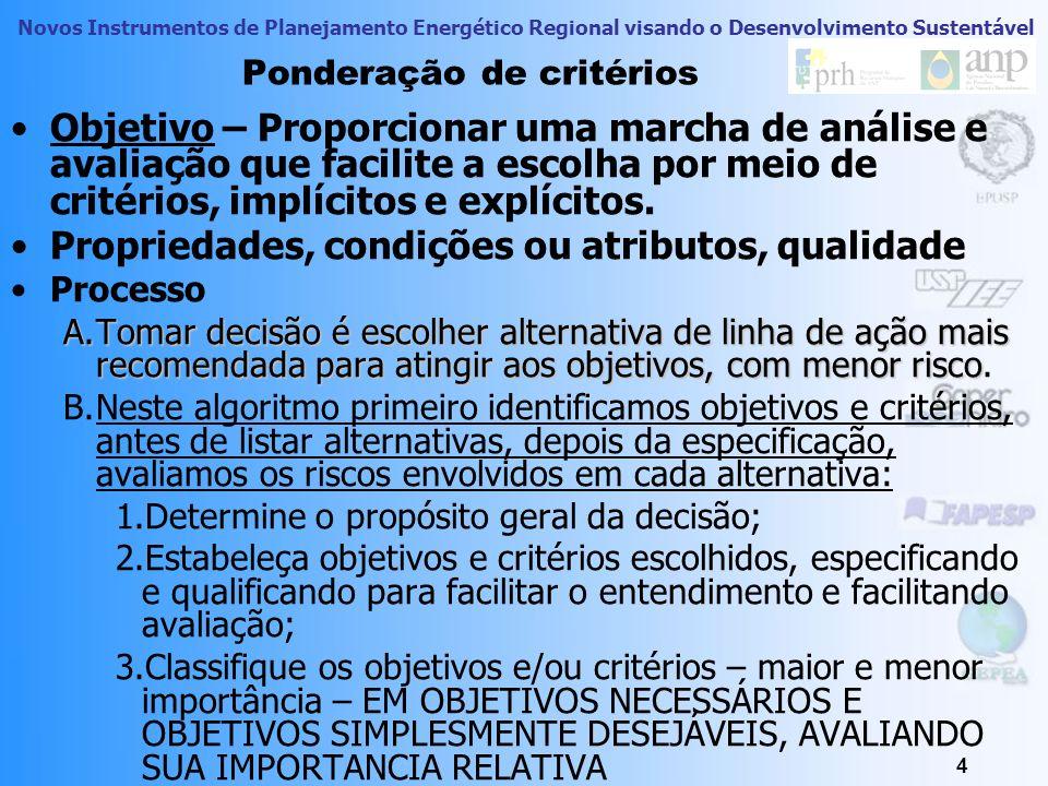 Novos Instrumentos de Planejamento Energético Regional visando o Desenvolvimento Sustentável 5 Ponderação de Critérios Processo Item b 4.Dê peso – hierarquize – os objetivos Simplesmente desejáveis, avaliando importância relativa; 5.Crie e liste as alternativas; 6.Compare as alternativas, verificando em que medida atendem aos objetivos; 7.Avalie os riscos – o que pode dar errado.