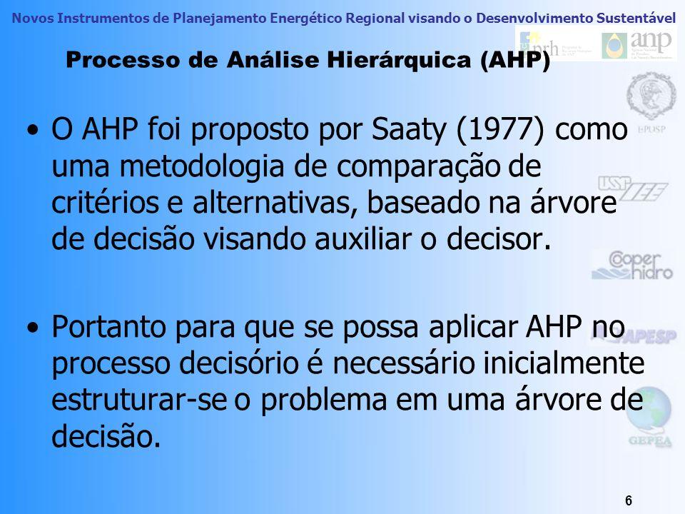 Novos Instrumentos de Planejamento Energético Regional visando o Desenvolvimento Sustentável 6 Processo de Análise Hierárquica (AHP) O AHP foi propost