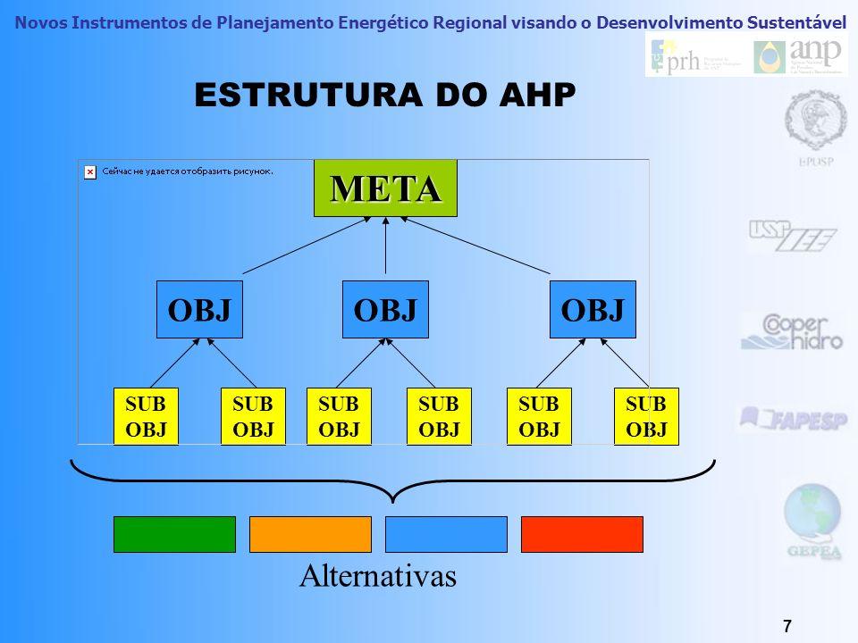 Novos Instrumentos de Planejamento Energético Regional visando o Desenvolvimento Sustentável 8 Aplicando AHP Após estruturar-se o problema, conforme mostrado anteriormente, passa-se a comparar e valorizar as diferentes opções em cada nível.