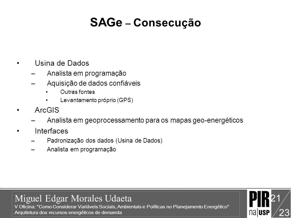 Miguel Edgar Morales Udaeta V Oficina: