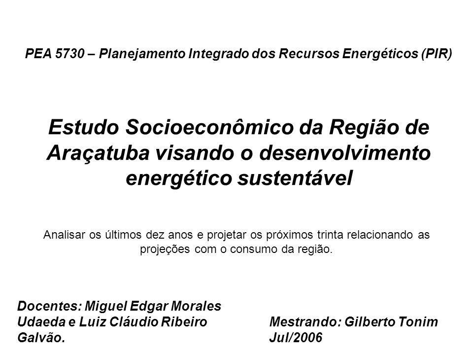 Estudo Socioeconômico da Região de Araçatuba visando o desenvolvimento energético sustentável Analisar os últimos dez anos e projetar os próximos trin