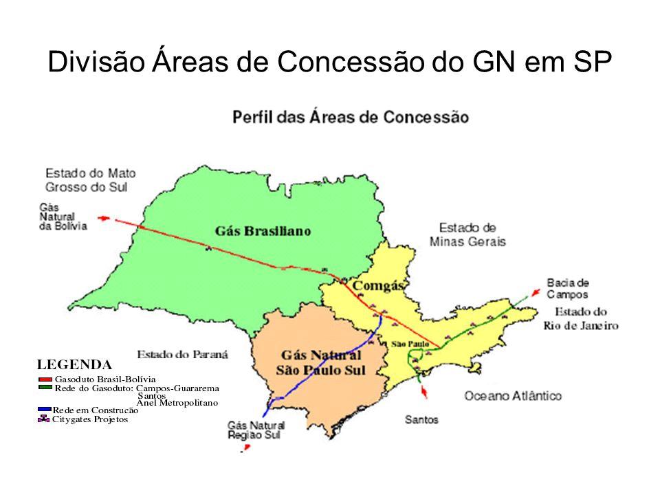 Divisão Áreas de Concessão do GN em SP