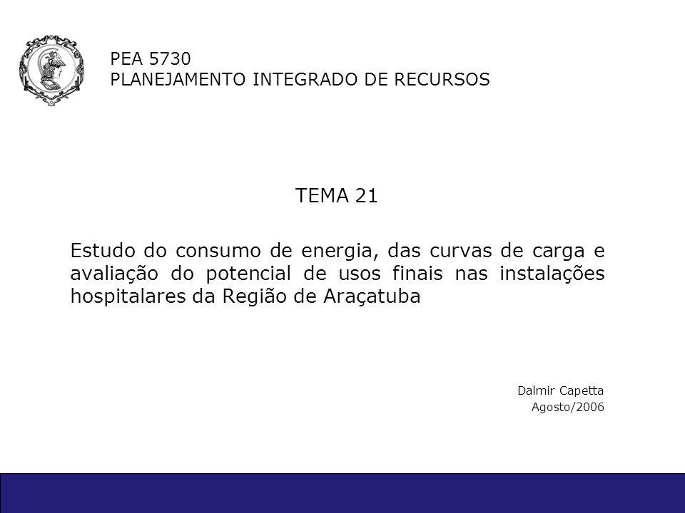 PEA 5730 PLANEJAMENTO INTEGRADO DE RECURSOS TEMA 21 Estudo do consumo de energia, das curvas de carga e avaliação do potencial de usos finais nas inst