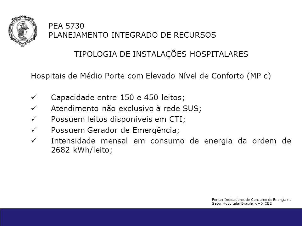 PEA 5730 PLANEJAMENTO INTEGRADO DE RECURSOS TIPOLOGIA DE INSTALAÇÕES HOSPITALARES Hospitais de Médio Porte com Elevado Nível de Conforto (MP c) Capaci