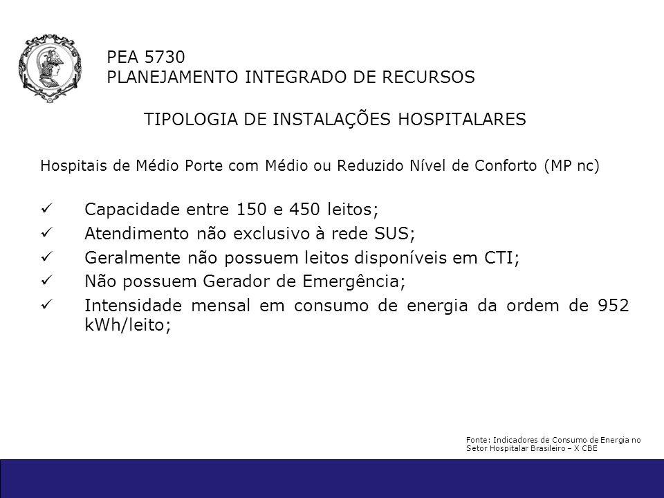 PEA 5730 PLANEJAMENTO INTEGRADO DE RECURSOS TIPOLOGIA DE INSTALAÇÕES HOSPITALARES Hospitais de Médio Porte com Médio ou Reduzido Nível de Conforto (MP