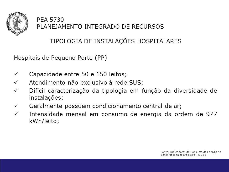 PEA 5730 PLANEJAMENTO INTEGRADO DE RECURSOS TIPOLOGIA DE INSTALAÇÕES HOSPITALARES Hospitais de Pequeno Porte (PP) Capacidade entre 50 e 150 leitos; At