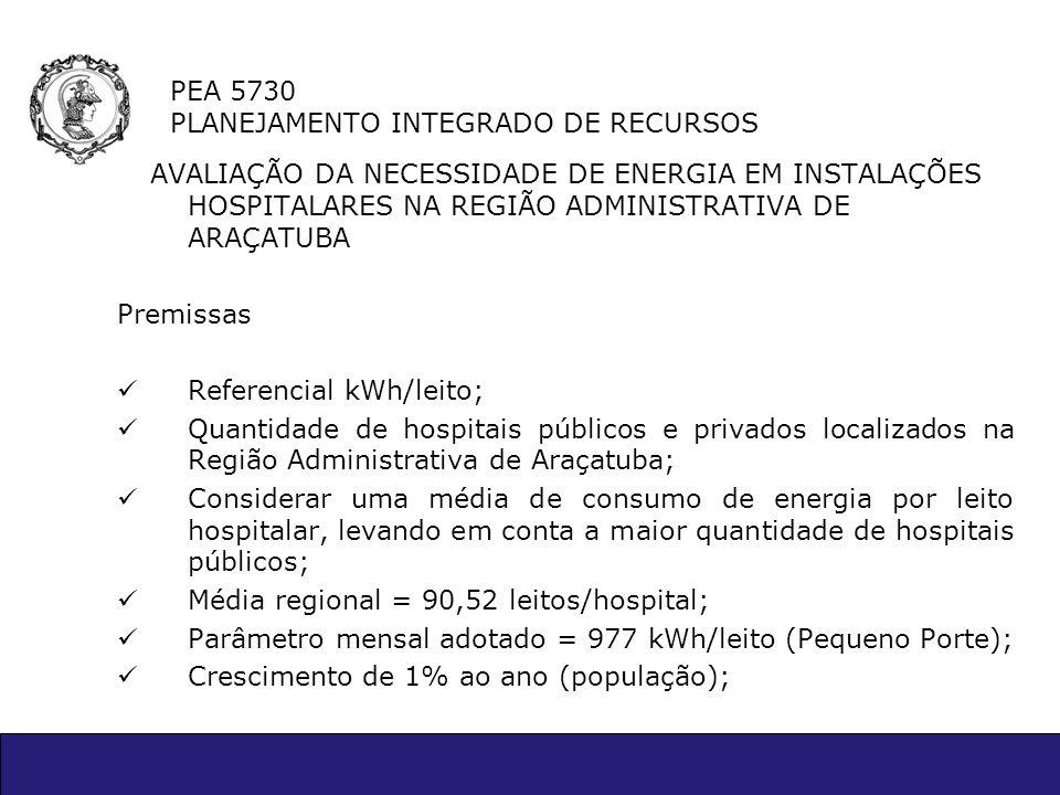 PEA 5730 PLANEJAMENTO INTEGRADO DE RECURSOS AVALIAÇÃO DA NECESSIDADE DE ENERGIA EM INSTALAÇÕES HOSPITALARES NA REGIÃO ADMINISTRATIVA DE ARAÇATUBA Prem