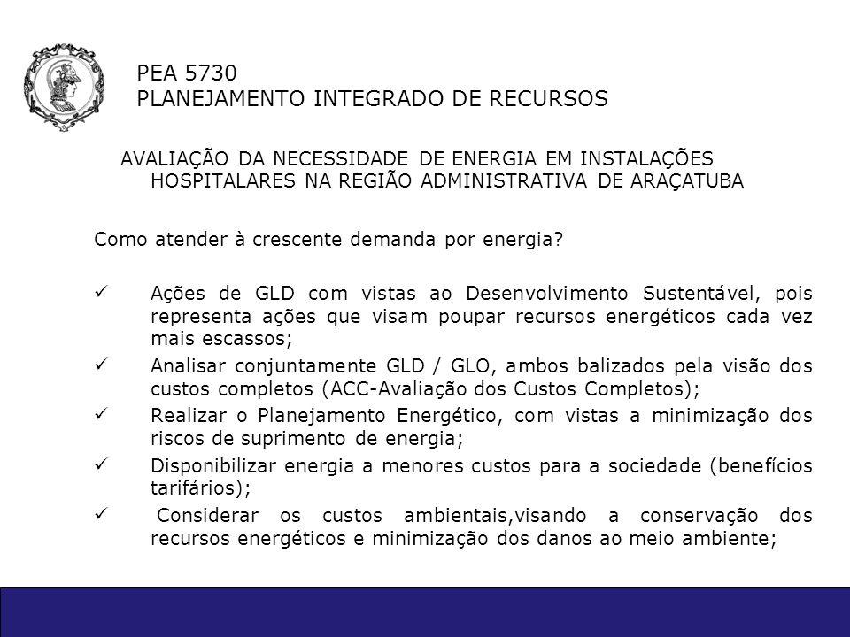 PEA 5730 PLANEJAMENTO INTEGRADO DE RECURSOS AVALIAÇÃO DA NECESSIDADE DE ENERGIA EM INSTALAÇÕES HOSPITALARES NA REGIÃO ADMINISTRATIVA DE ARAÇATUBA Como