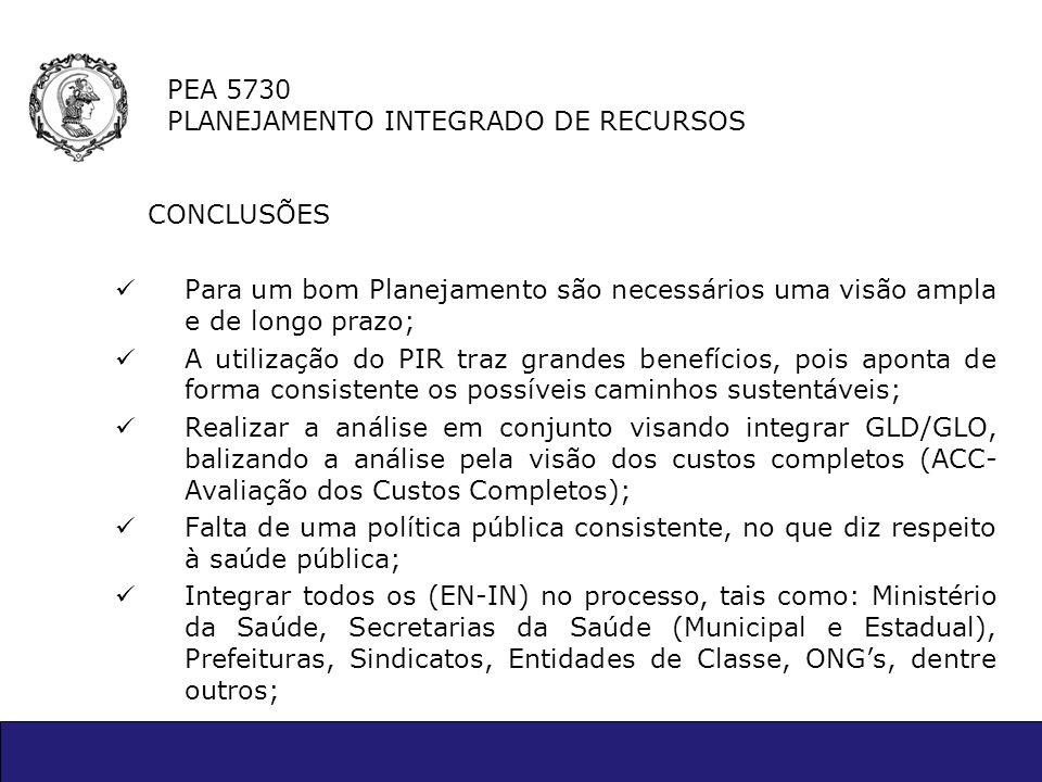 PEA 5730 PLANEJAMENTO INTEGRADO DE RECURSOS CONCLUSÕES Para um bom Planejamento são necessários uma visão ampla e de longo prazo; A utilização do PIR