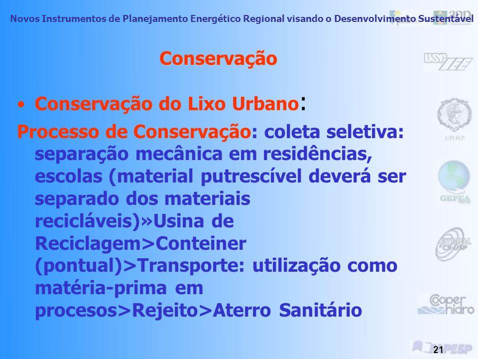 Novos Instrumentos de Planejamento Energético Regional visando o Desenvolvimento Sustentável 20 Conservação Conservação dos Resíduos Sólidos : Resíduo