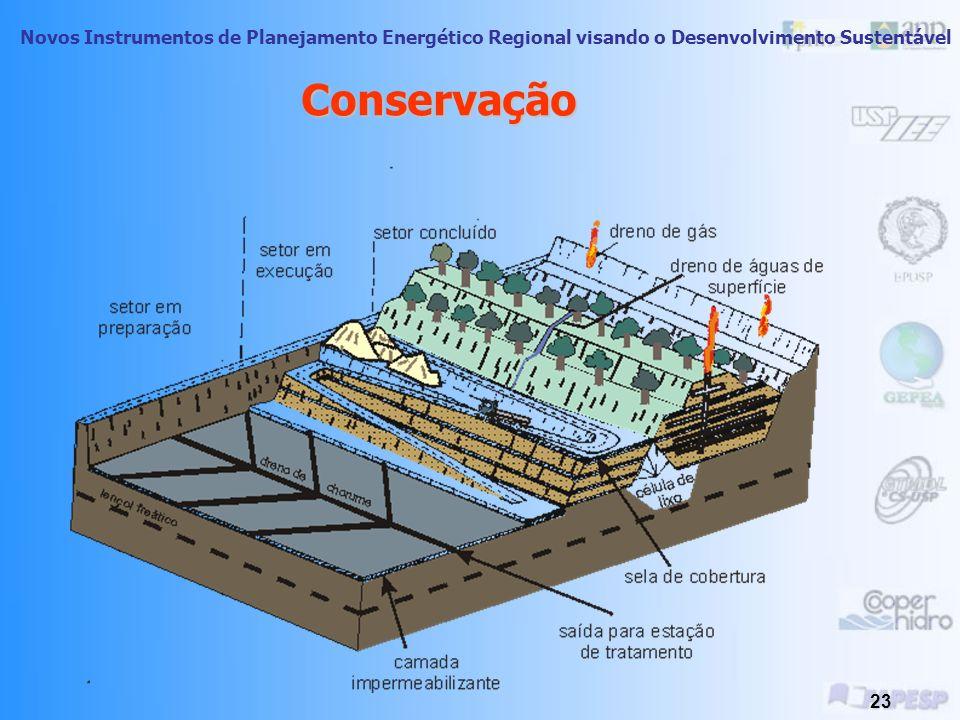 Novos Instrumentos de Planejamento Energético Regional visando o Desenvolvimento Sustentável 22 Conservação Aterro Sanitário : Técnica de disposição d