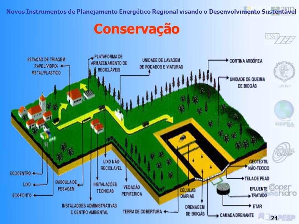 Novos Instrumentos de Planejamento Energético Regional visando o Desenvolvimento Sustentável 23 Conservação