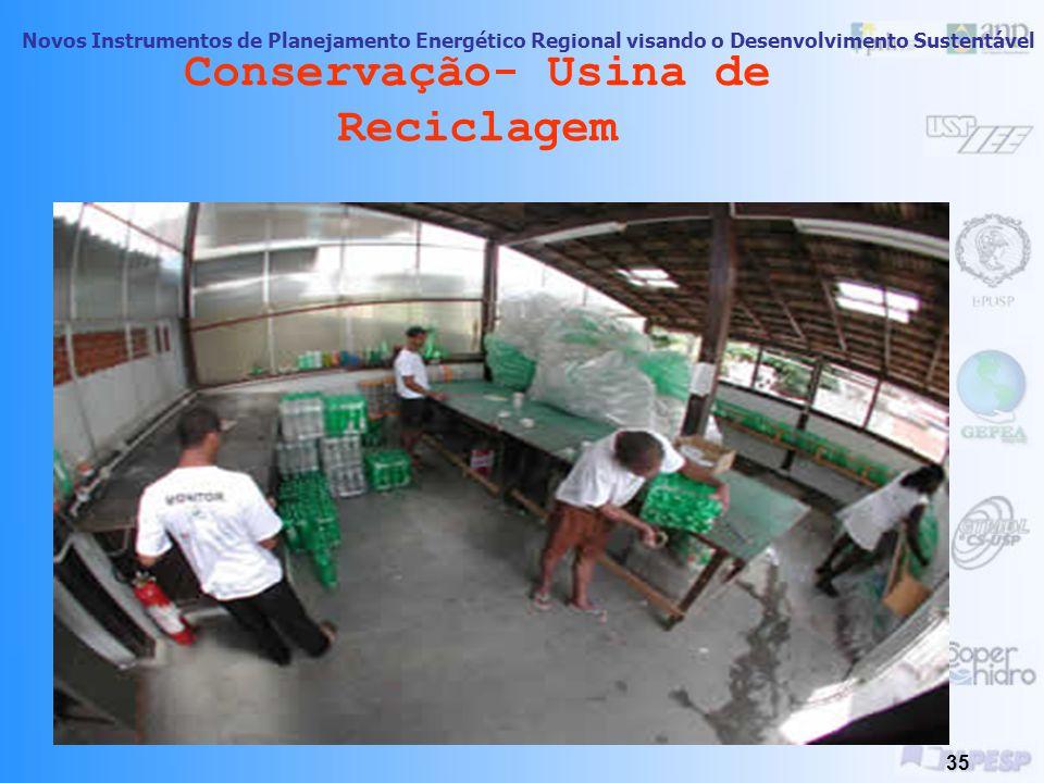 Novos Instrumentos de Planejamento Energético Regional visando o Desenvolvimento Sustentável 34 Conservação- Reciclagem