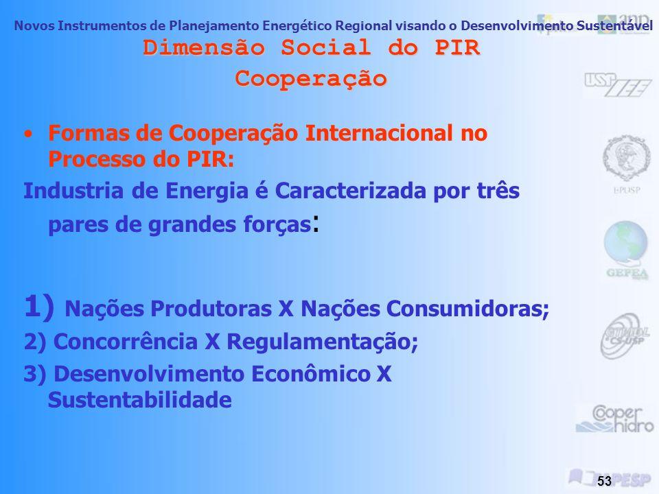 Novos Instrumentos de Planejamento Energético Regional visando o Desenvolvimento Sustentável 52 Dimensão Social do PIR Cooperação Formas de Cooperação