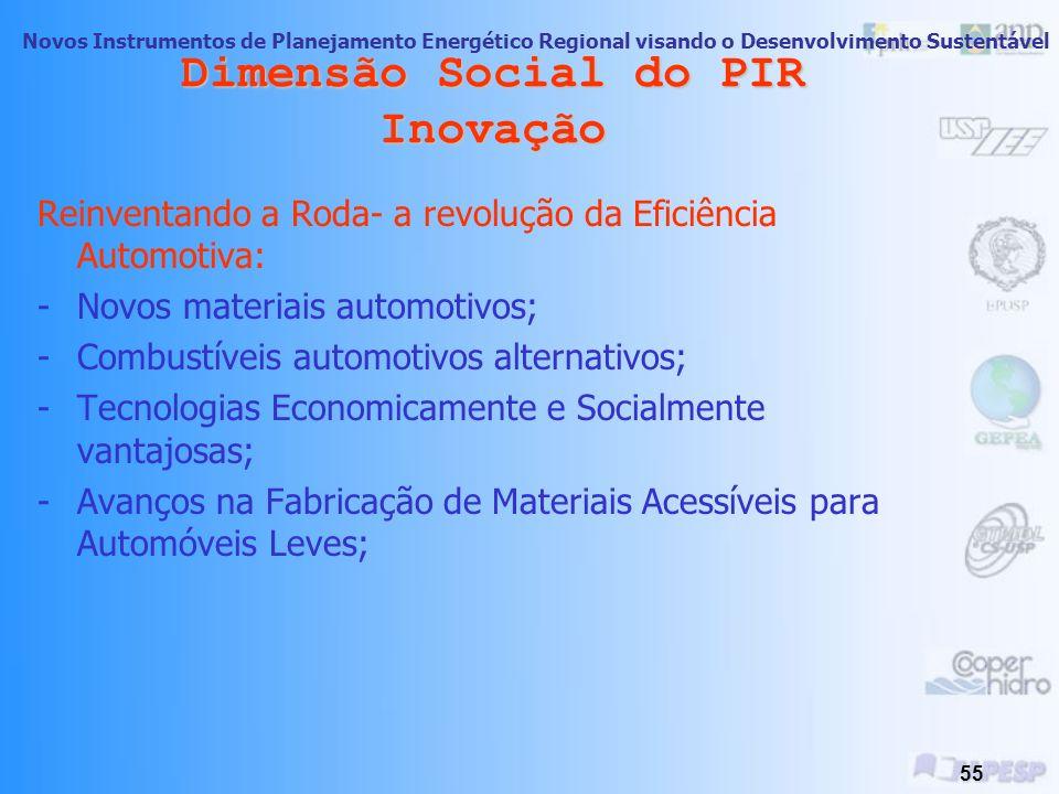 Novos Instrumentos de Planejamento Energético Regional visando o Desenvolvimento Sustentável 54 Dimensão Social do PIR Inovação Inovação - Energia Lim