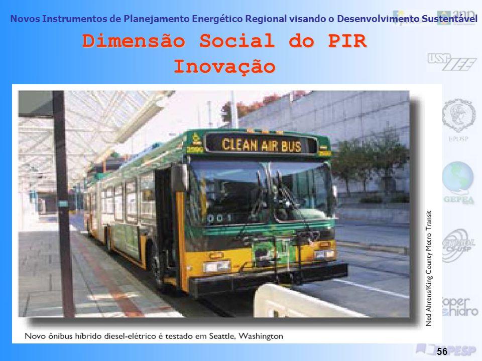 Novos Instrumentos de Planejamento Energético Regional visando o Desenvolvimento Sustentável 55 Dimensão Social do PIR Inovação Reinventando a Roda- a