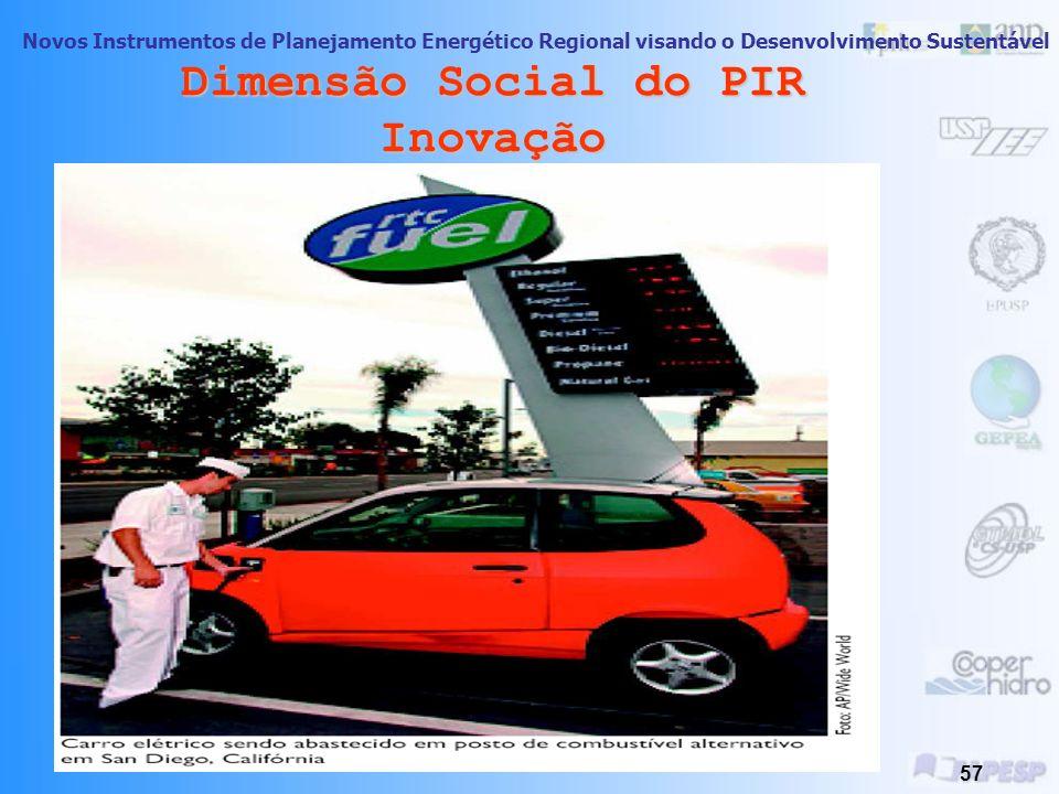 Novos Instrumentos de Planejamento Energético Regional visando o Desenvolvimento Sustentável 56 Dimensão Social do PIR Inovação
