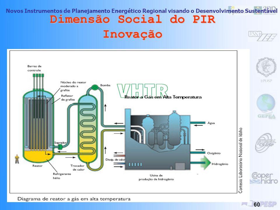 Novos Instrumentos de Planejamento Energético Regional visando o Desenvolvimento Sustentável 59 Dimensão Social do PIR Inovação