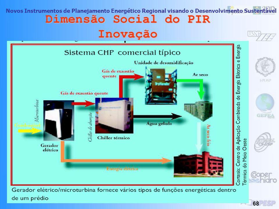Novos Instrumentos de Planejamento Energético Regional visando o Desenvolvimento Sustentável 67 Dimensão Social do PIR Inovação