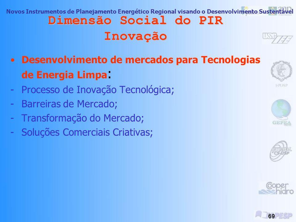 Novos Instrumentos de Planejamento Energético Regional visando o Desenvolvimento Sustentável 68 Dimensão Social do PIR Inovação