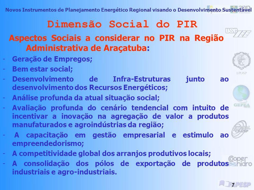 Novos Instrumentos de Planejamento Energético Regional visando o Desenvolvimento Sustentável 6 Dimensão Social do PIR Dimensão Social do PIR no Contex
