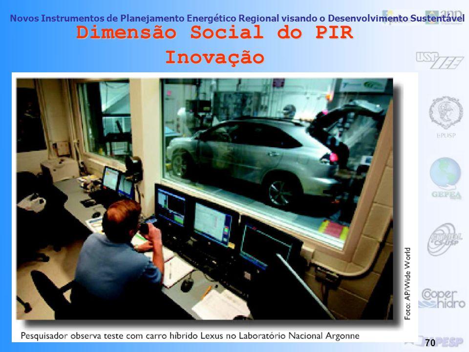 Novos Instrumentos de Planejamento Energético Regional visando o Desenvolvimento Sustentável 69 Dimensão Social do PIR Inovação Desenvolvimento de mer