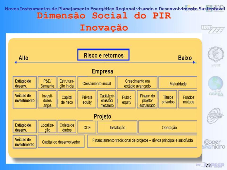 Novos Instrumentos de Planejamento Energético Regional visando o Desenvolvimento Sustentável 71 Dimensão Social do PIR Inovação Algumas Diretrizes par