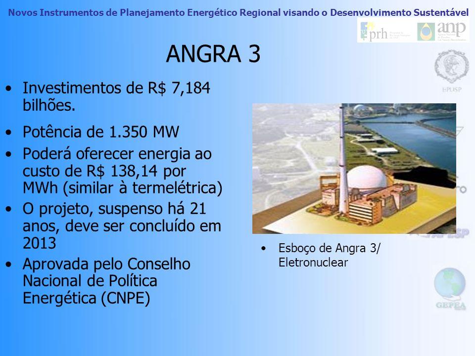 Novos Instrumentos de Planejamento Energético Regional visando o Desenvolvimento Sustentável MAB Oposição atual: transposição do Rio São Francisco, po