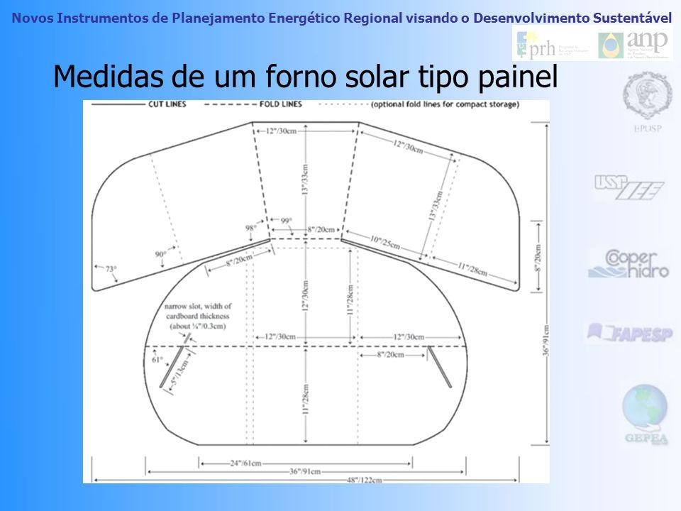 Novos Instrumentos de Planejamento Energético Regional visando o Desenvolvimento Sustentável Fornos Solares Fonte: www.solarcooking.org
